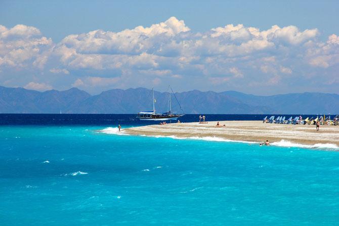 Έλλη, Παραλίες, wondergreece.gr